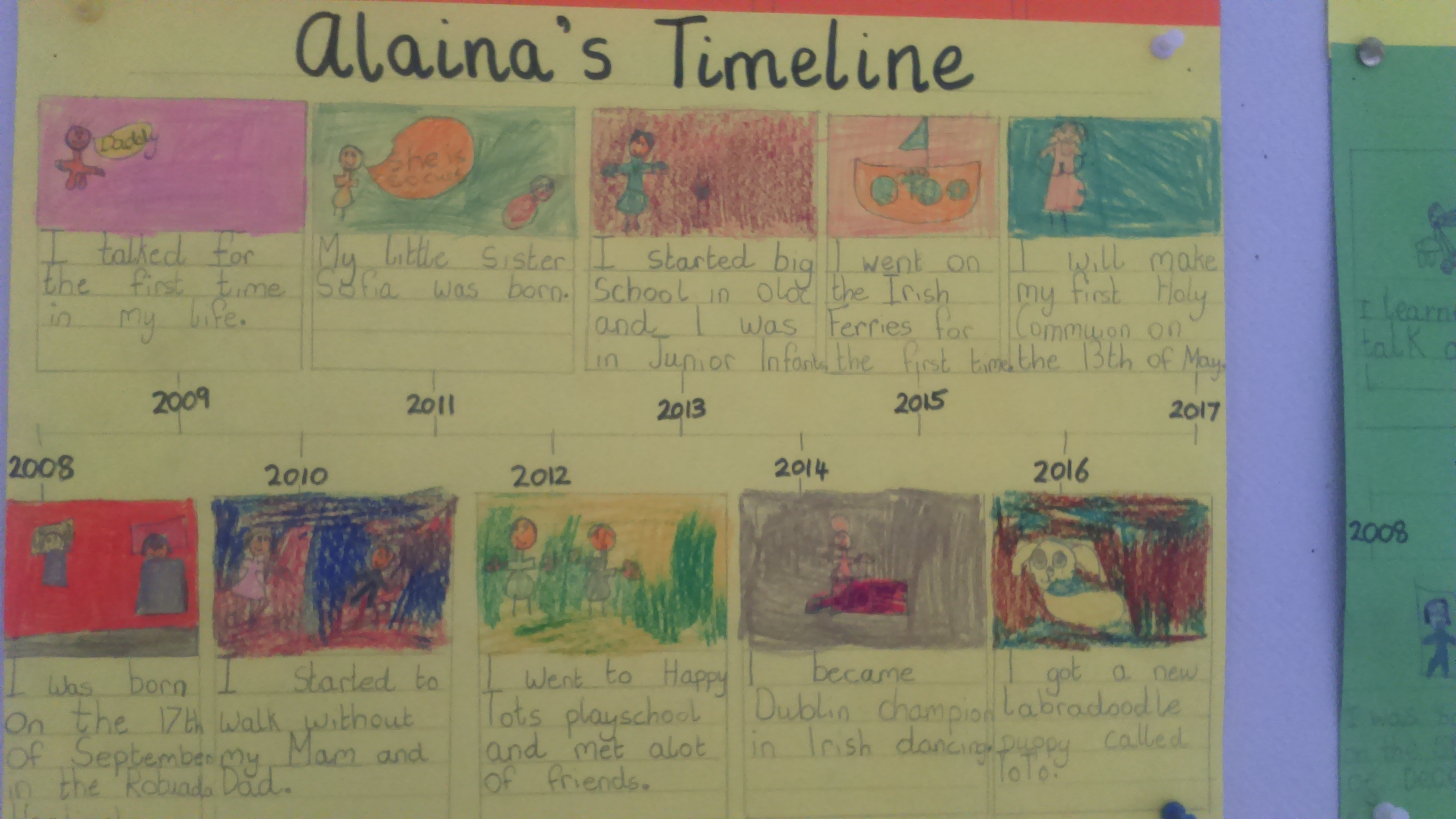 Second Class' Timelines - Our Lady of Consolation National School
